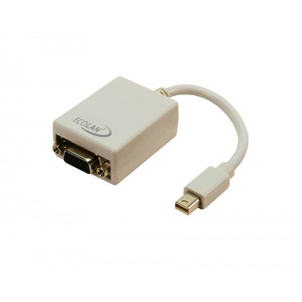 Adaptateur Mini Display Port 1.2 M vers VGA F - 0.2m